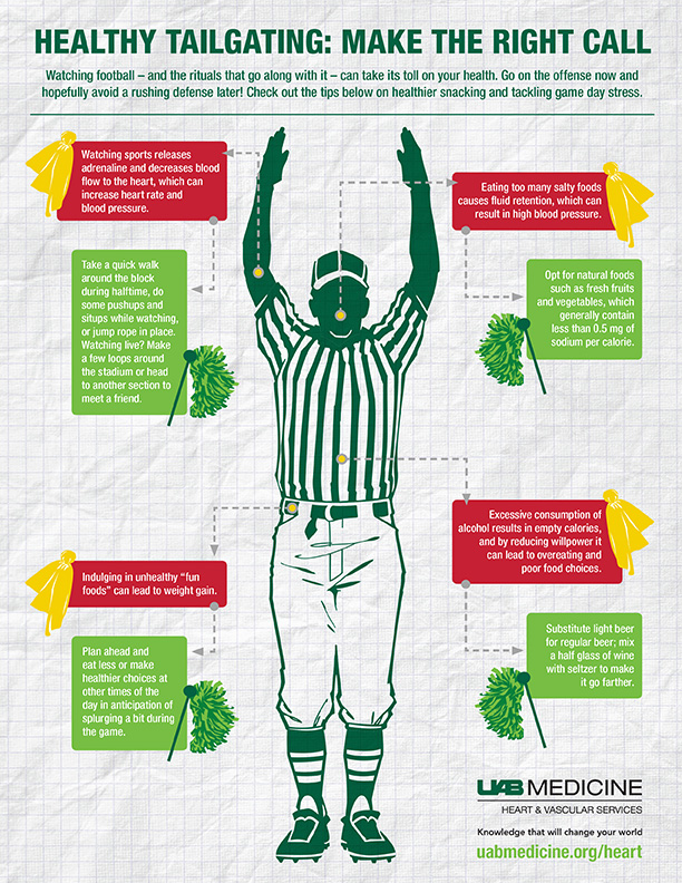 Tailgate_Infographic